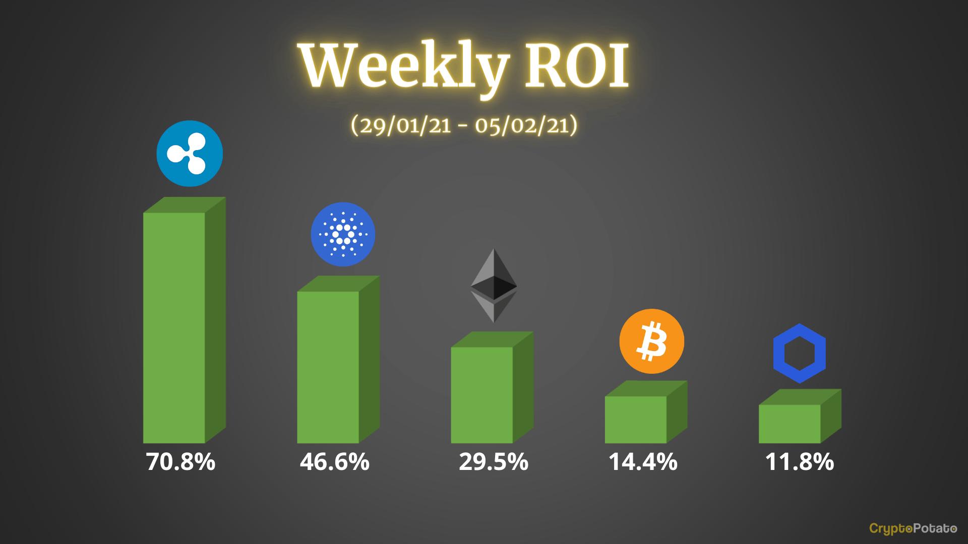weekly_charts_image