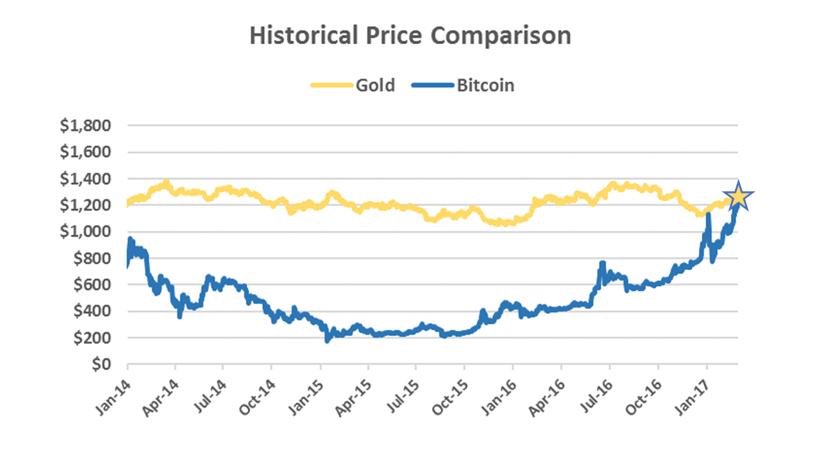 Gold Bull Jeffrey Gundlach Says 'BTC Maybe the Stimulus Asset' Ahead of the Precious Metal
